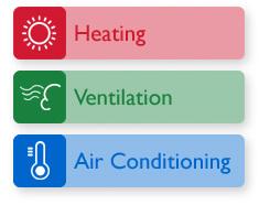 HVAC Can Change A Life